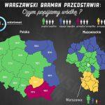 Warszawski Barman potwierdza kulturową jedność regionu staropolskiego i niespójność województwa tzw. mazowieckiego
