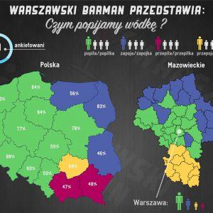 Warszawski Barman potwierdza kulturową jedność regionu kielecko-radomskiego i niespójność województwa tzw. mazowieckiego